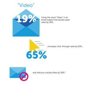 Video-marketing-statistieken-en-trends-in-201