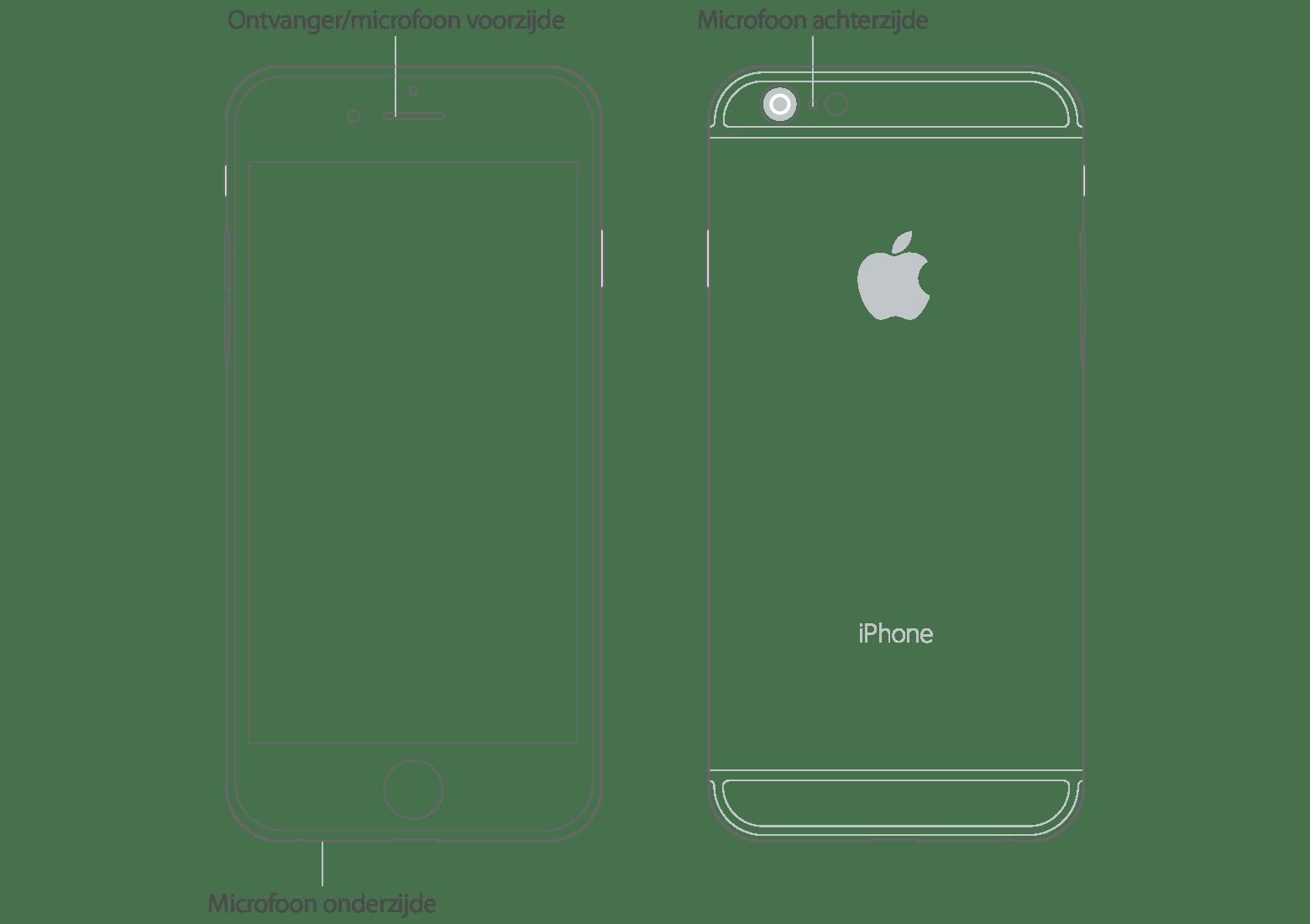 iPhone microfoon werkt niet bij filmen