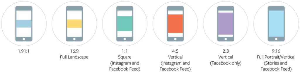 Wat is beeldverhouding videomarketing begrippenlijst