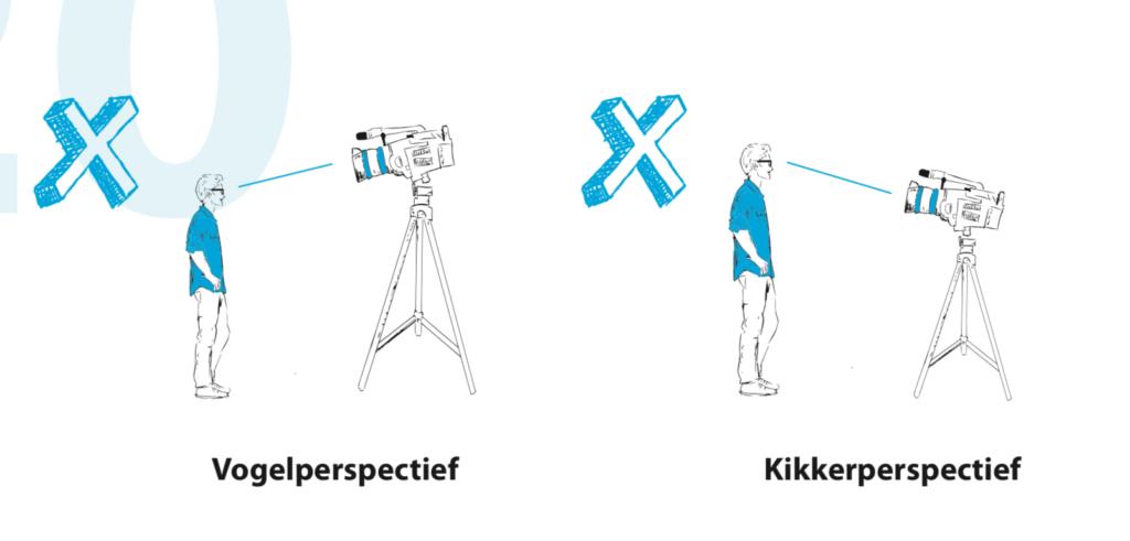 Vogelperspectief kikkerperspectief video opnemen