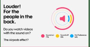video met geluid uit of aan bekijken